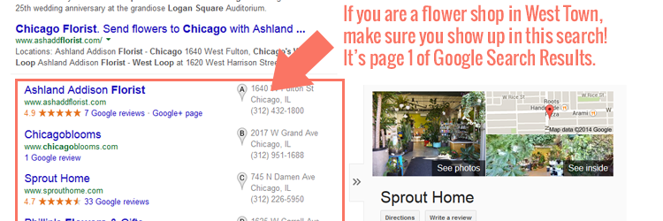4 Simple Additions to Your Local Marketing Efforts